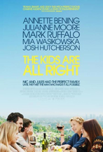 The-Kids-Are-All-Right-Poster-1