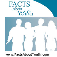 Factsaboutyouth R-1
